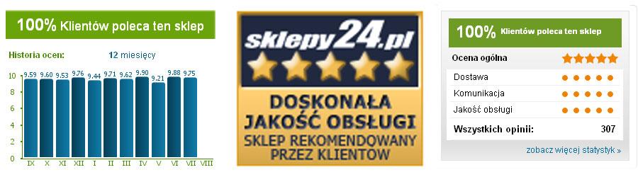 Galante.pl - opinie o sklepie